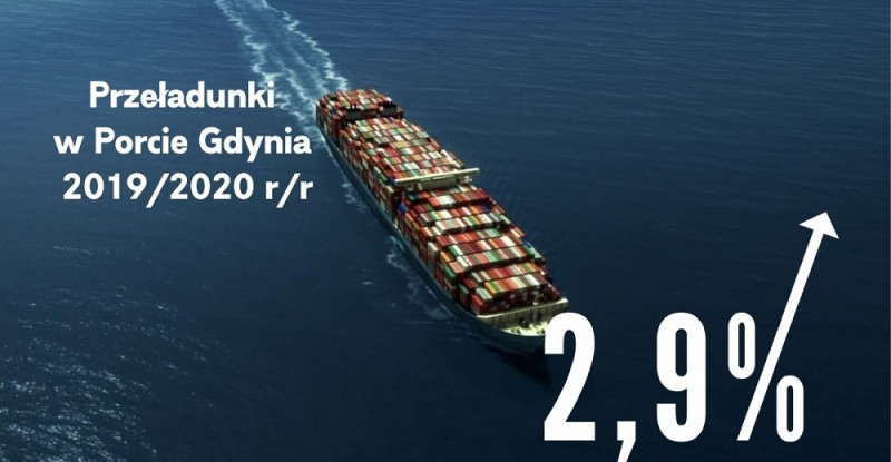 Port of Gdynia with a record result